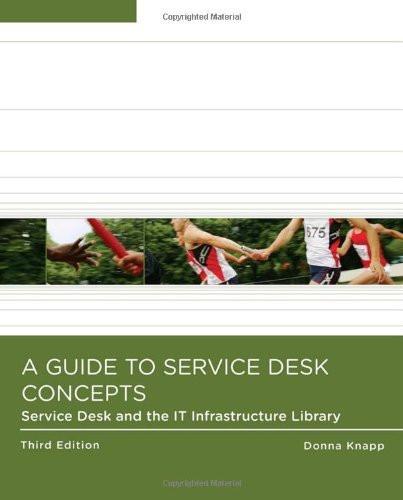 Guide To Service Desk Concepts
