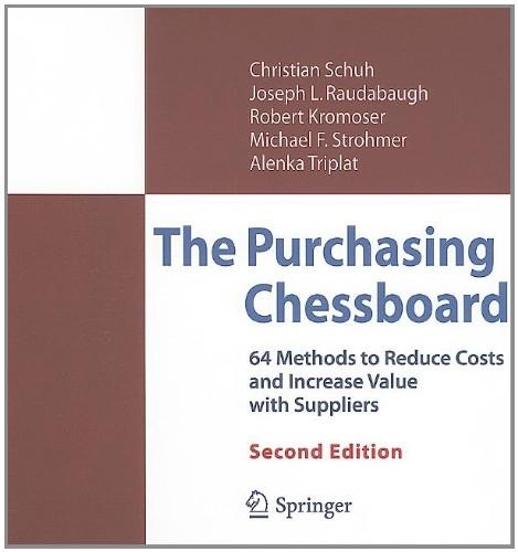 Purchasing Chessboard
