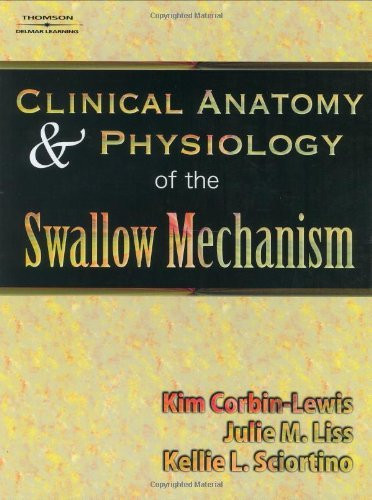 Clinical Anatomy And Physiology Of The Swallow Mechanism