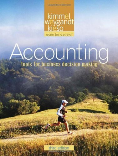 Accounting Tools For Business Decision Making