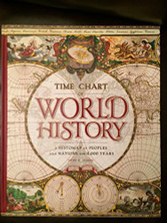 Time Chart Of World History by John Sparks