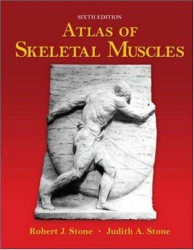 Atlas Of Skeletal Muscles
