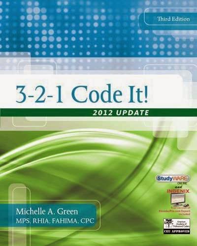 3-2-1 Code It!