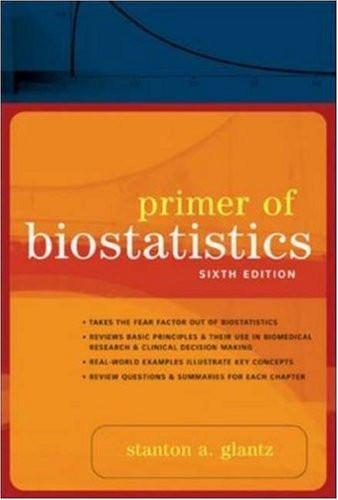 Primer Of Biostatistics