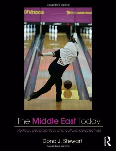 Middle East Today