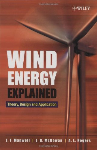 Wind Energy Explained