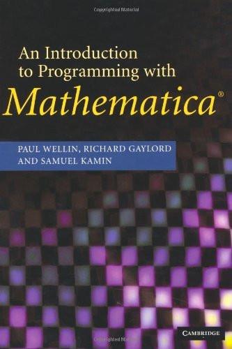Programming With Mathematics