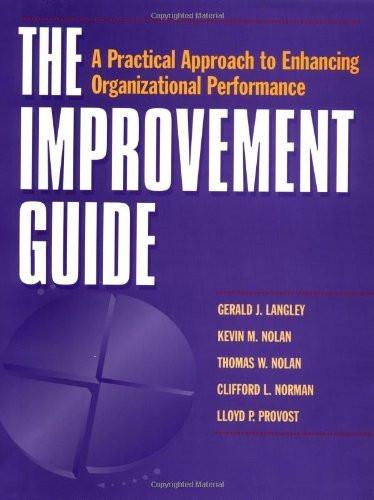 Improvement Guide