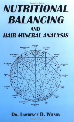 Nutritional Balancing And Hair Mineral Analysis