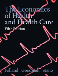 Economics Of Health And Health Care