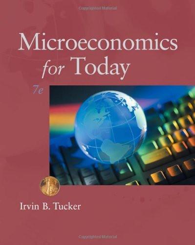 Microeconomics For Today