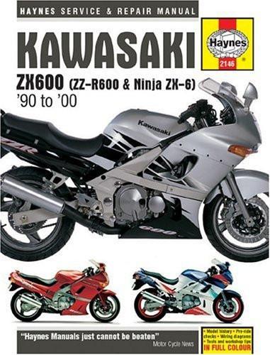 Kawasaki Zx600
