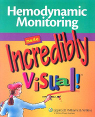 Hemodynamic Monitoring Made Incredibly Visual!