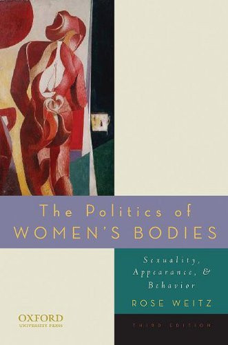 Politics Of Women's Bodies