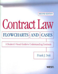 Contract Law Flowcharts And Cases A Student's Visual Guide To Understanding