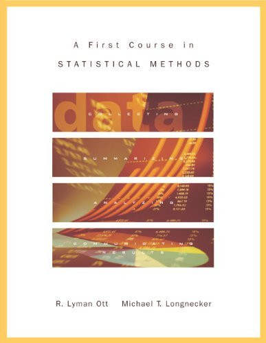 Introduction To Statistical Methods And Data Analysis