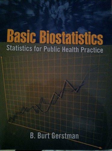Basic Biostatistics
