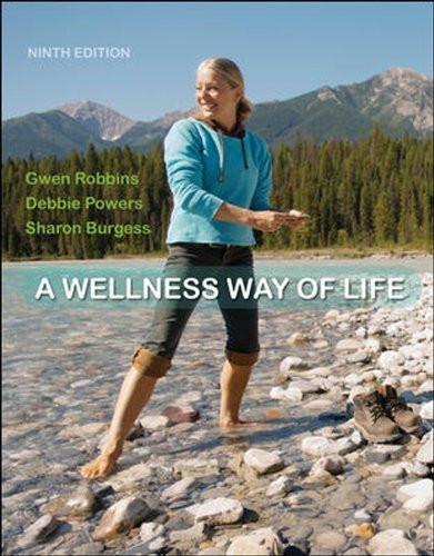 Wellness Way Of Life