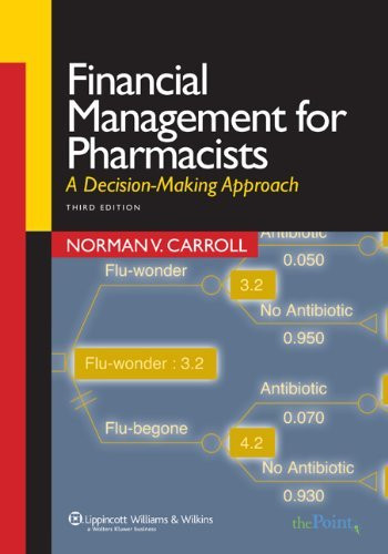 Financial Management For Pharmacists