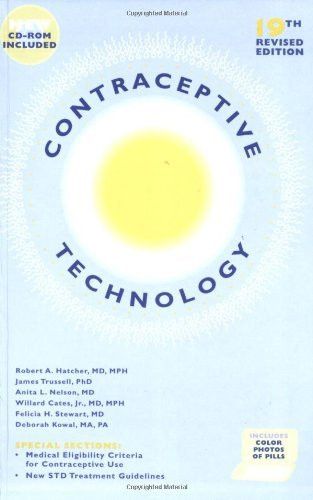 Contraceptive Technology