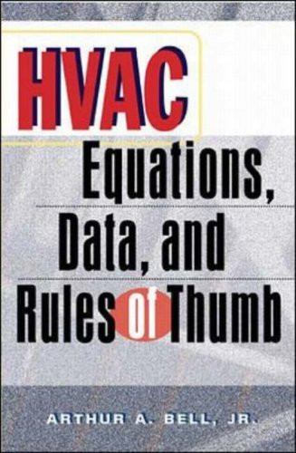 Hvac Equations Data And Rules Of Thumb