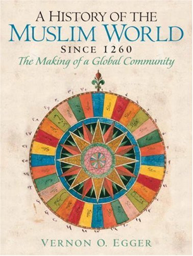 History Of The Muslim World