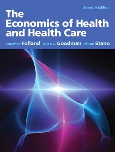 Economics Of Health And Health Care