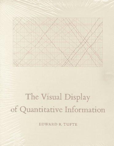 Visual Display Of Quantitative Information