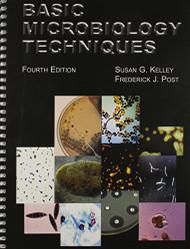 Basic Microbiology Techniques