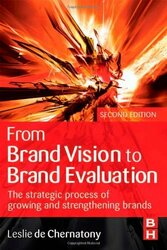 Aston University 'Branding' From Brand Vision To Brand Evaluation
