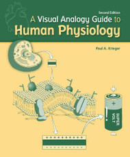 Visual Analogy Guide To Human Physiology