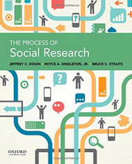 Process of Social Research