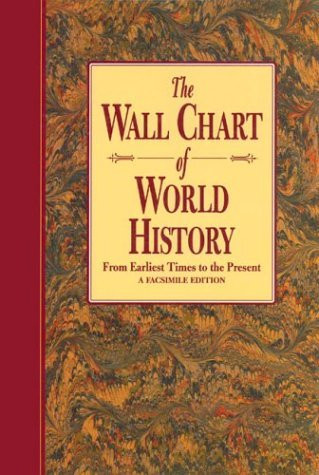 The Wall Chart Of World History From Earliest Times To The Present Facsimile