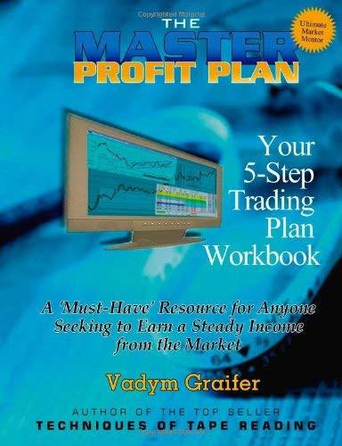 Master Profit Plan