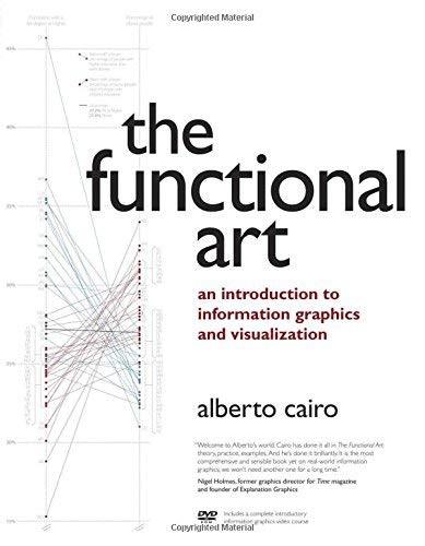 Functional Art
