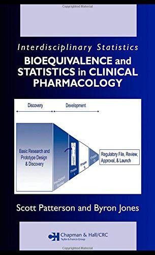 Bioequivalence And Statistics In Clinical Pharmacology
