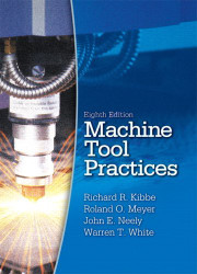 Machine Tool Practices