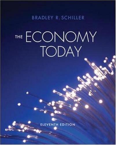 Economy Today