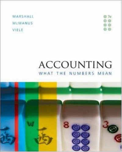 Accounting What the Numbers Mean