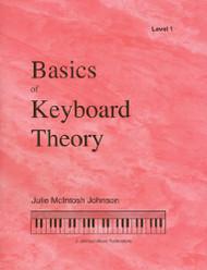 Basics Of Keyboard Theory Level 1