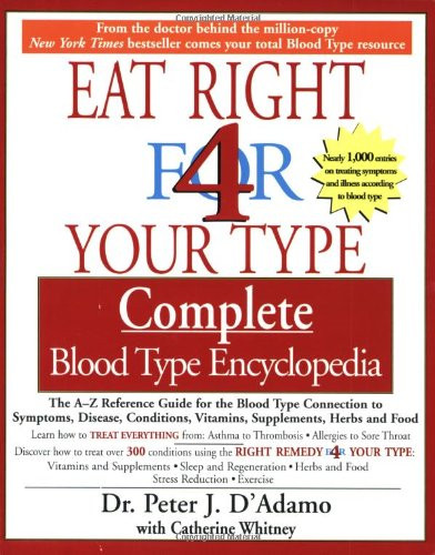 Eat Right For 4 Your Type