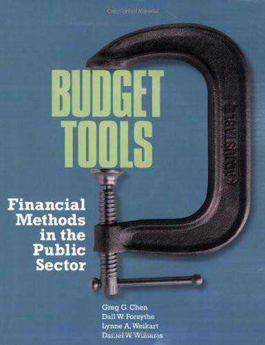 Budget Tools