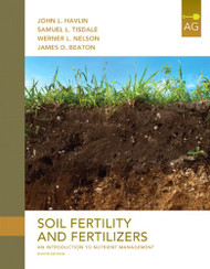 Soil Fertility and Fertilizers