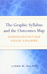 Graphic Syllabus And The Outcomes Map