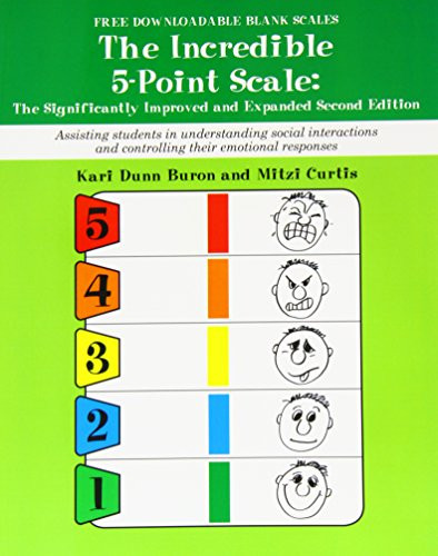Incredible 5 Point Scale