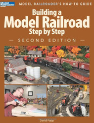 Building A Model Railroad Step By Step