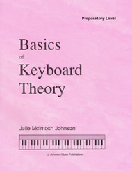 Basics Of Keyboard Theory Preparatory Level