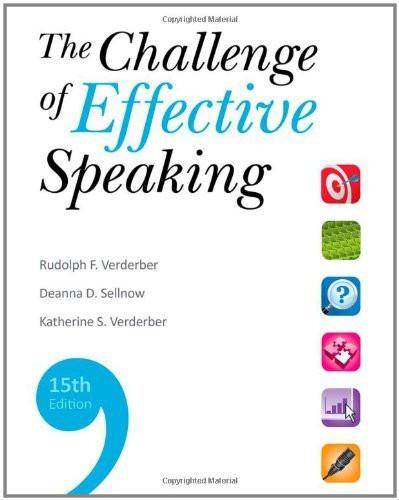 Challenge Of Effective Speaking