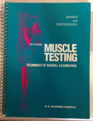 Muscle Testing