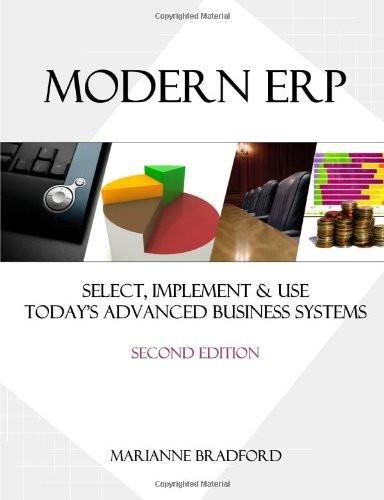 Modern Erp